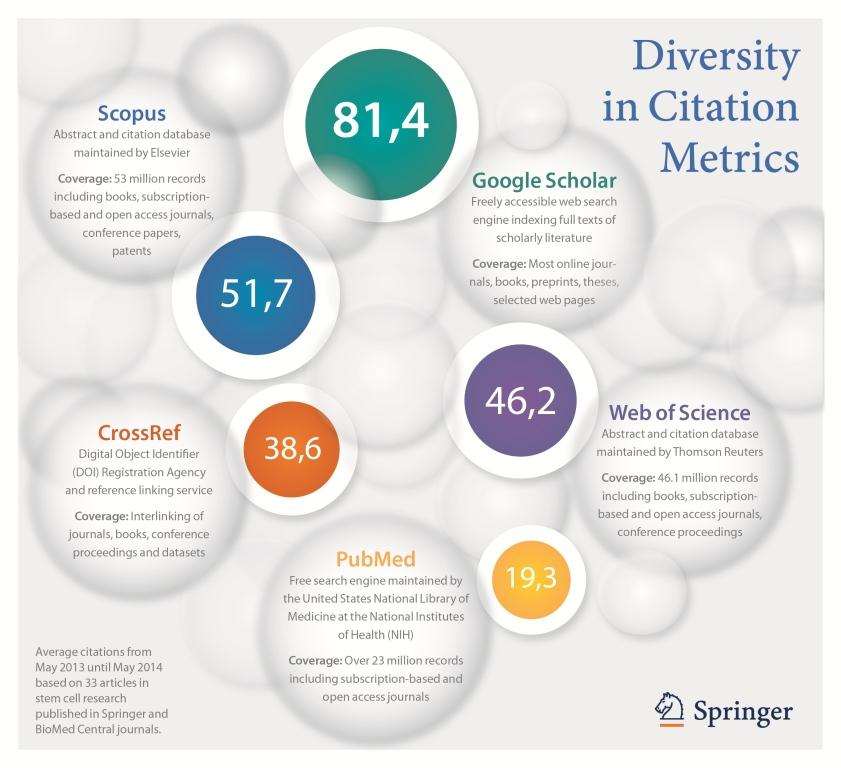 A08416_Infograph_DiversityCitationMetrics_final_small