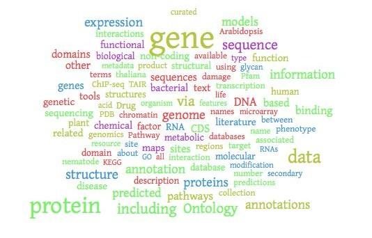 Biosharing wordcloud