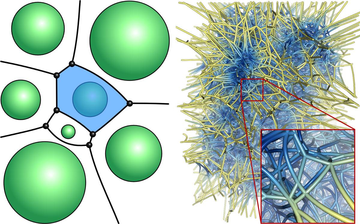 Fig 2 Lindow et al BMC Bioinformatics 2013 14(Suppl 19)S5