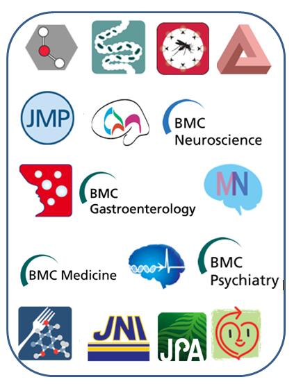 Gut Brain Axis Series Journals