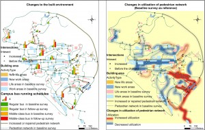 Changes to the built environment (left) and changes in utilization of pedestrian network (right). Sun et al. International Journal of Health Geographics 2014 13:28